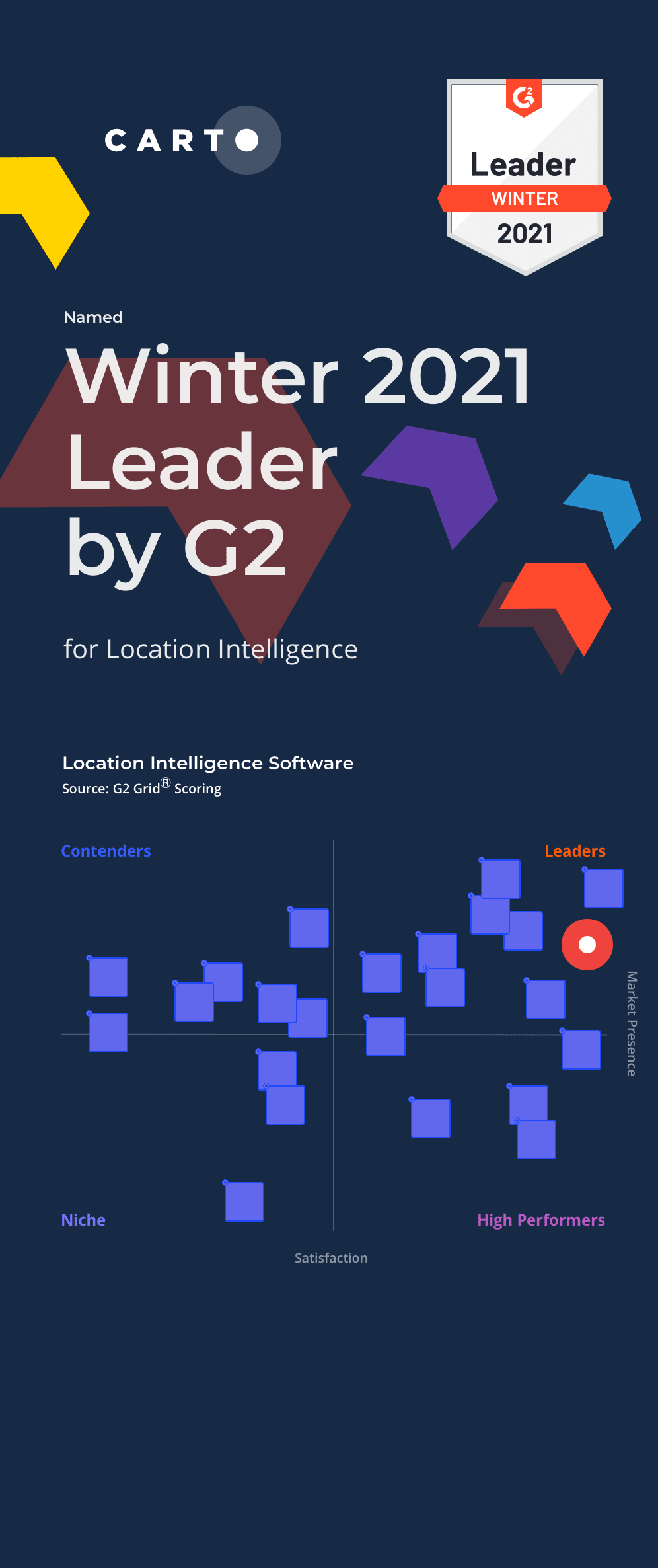 Winter 2021 Leader by G2 for Location Intelligence